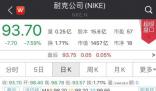 耐克单季巨亏50亿  中国区销量不减表现优异