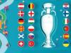 欧洲杯即将开幕 攻略请查收德国队是死亡之组吗