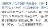 东京奥运会中国运动员最小14岁 其中有三成人员去年就参加过奥运会的