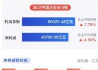 中国民企500强华为第一恒大缺席 华为被打压得真惨居然还能呆在民企第一位置